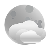 Mostly Cloudy / Windy