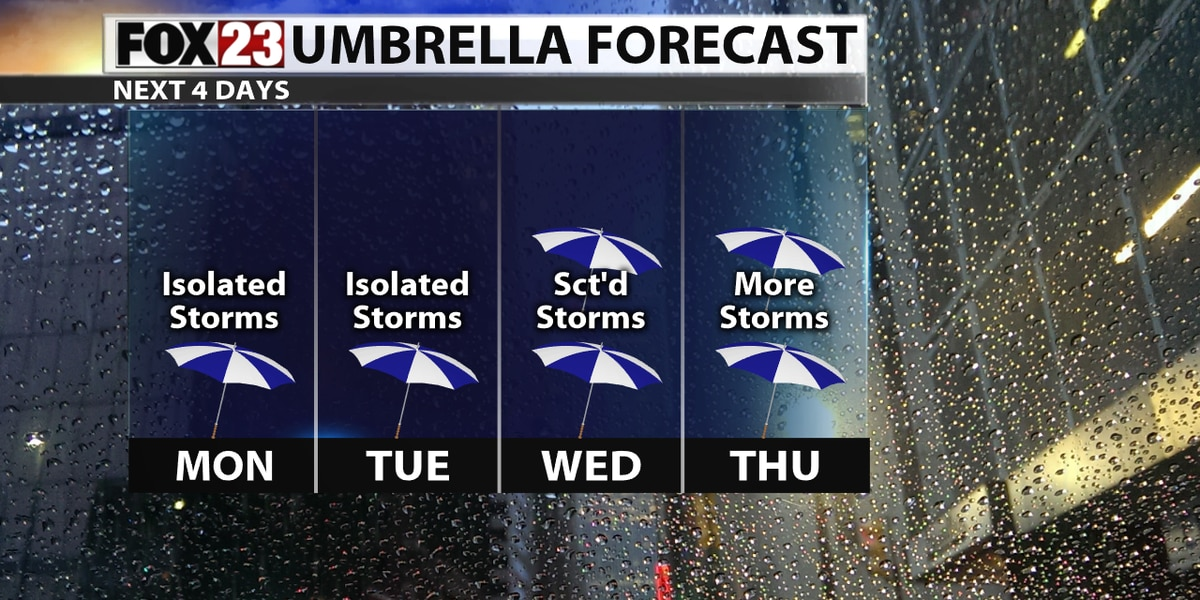 Summer time storms pop up for the first week of June
