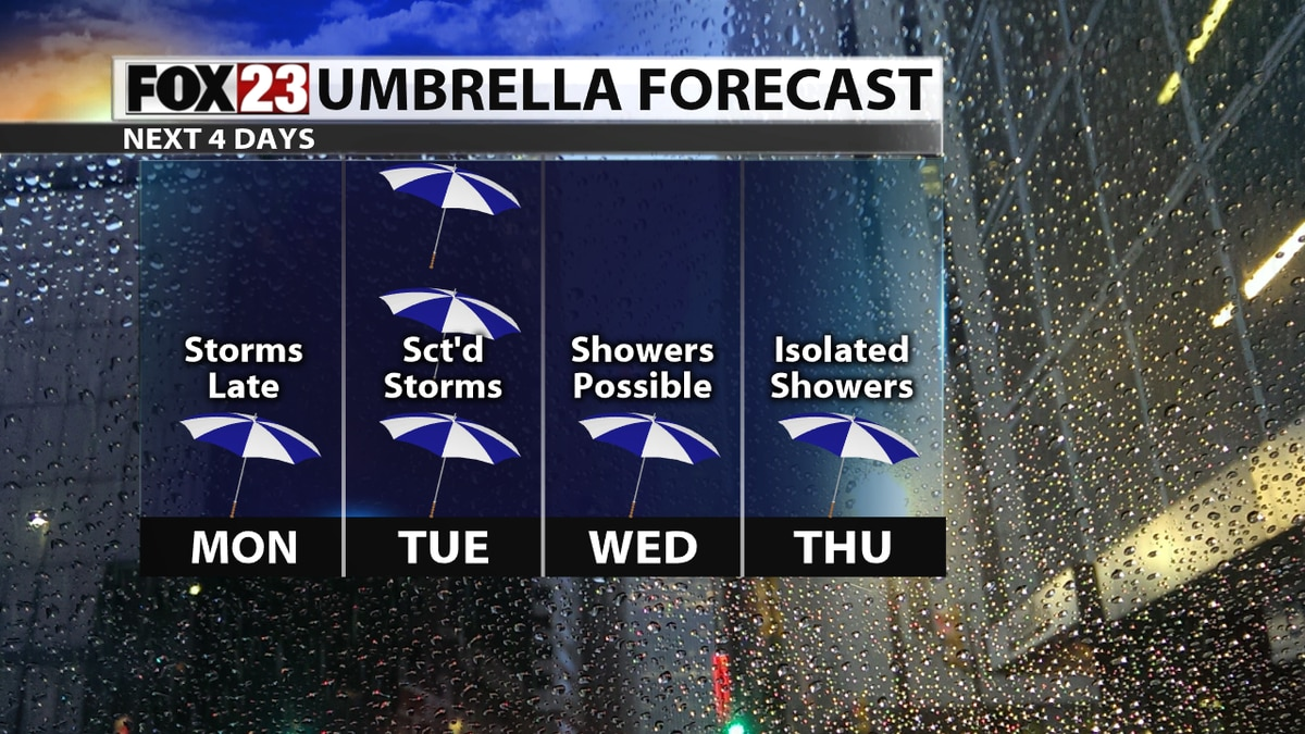 More showers and storms arrive for the end of April