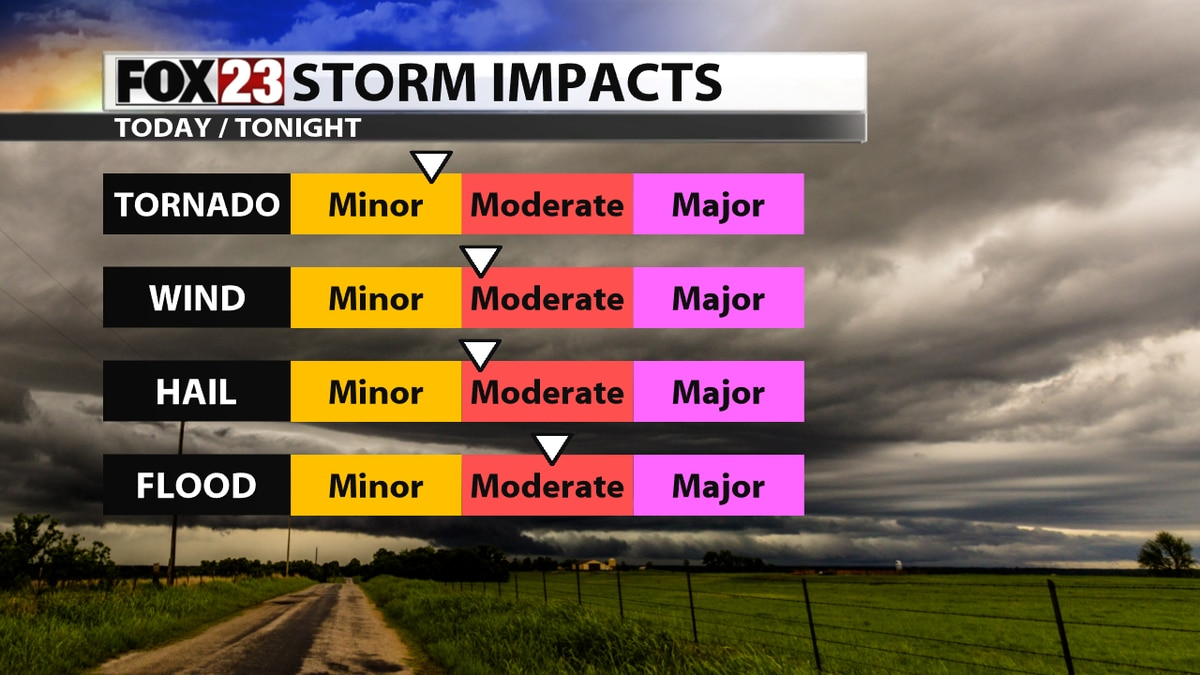 Strong to severe storms expected for the week
