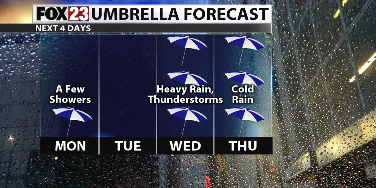 More cold and wet weather return to Green Country