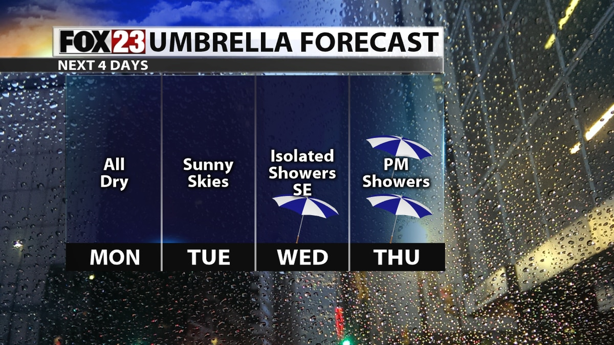 Sunny skies turn to rainy skies by the end of the week
